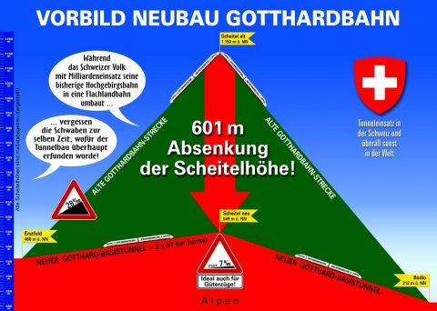 Tunneleinsatz_Schweiz_1200px