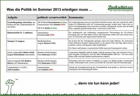 Was die Politik im Sommer 2013 erledigen muss